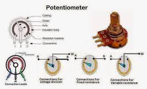stereo potentiometer wiring diagram stereo image wiring a potentiometer wiring wiring diagrams car on stereo potentiometer wiring diagram