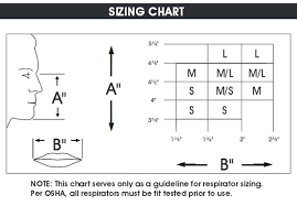 3m Cartridge Chart 64 Inquisitive 3m Respirator Sizing Chart