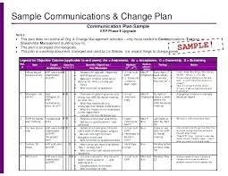 Internal Communication Strategy Template Internal Communications