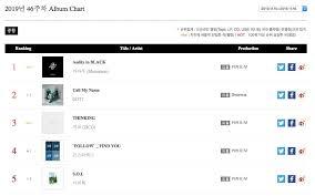 New Top Charts Mamamoo Bts Top Gaon Weekly Charts Noel Achieves Triple