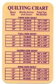 quilting charts   BQuiltin Studio ~: Quilt Size Chart   Tutorial ... & quilting charts   BQuiltin Studio ~: Quilt Size Chart   Tutorial    Pinterest   Quilt size charts, Quilt sizes and Chart Adamdwight.com