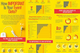 Infographic How Important Is Your Event Data Eventsforce
