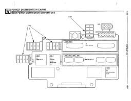 e34 530i fuse box e34 printable wiring diagram database e34 fuse diagram wiring get image about wiring diagram source