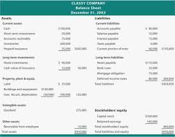 sample balance sheet for non profit non profit balance sheet template excel pccatlantic spreadsheet