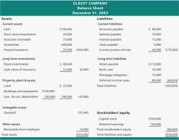 Non Profit Balance Sheet Template Excel Pccatlantic Spreadsheet