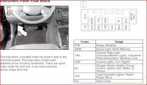 1999 suzuki vitara fuse diagram data wiring diagrams \u2022 Suzuki Vitara Convertible 1999 suzuki vitara fuse box diagram grand location pleasant layout 9 rh gardendomain club 1999 suzuki grand vitara fuse box diagram 1999 grand vitara fuse
