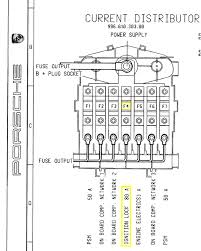 electical drain 02 boxster current distributor rennlist in the wire diagram for 2001 and on sheet 20 shows your current distributor f fuse assignments f4 is the 80a fuse for your ignition switch 12 vdc