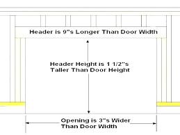 Standard Door Sizes Interior Krdgroup Co