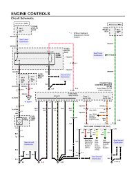 similiar pt cruiser wiring schematic keywords wiring diagram moreover 2005 pt cruiser fuse box diagram on pt