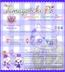 Tamagotchi Sanrio Mix Growth Chart Ps Pierce Guide