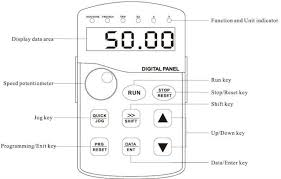 delta vfd control wiring diagram wiring diagrams and schematics abb vfd wiring diagram nilza