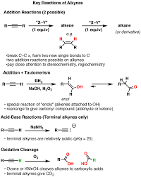 Alkene Addition Reactions Chart Synthesis 5 Reactions Of Alkynes Master Organic Chemistry