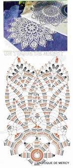 Pin By Nikki Smith On Crochet Doilies Crochet Doily