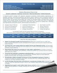 Best Executive Resume Format Free Resume Templates 2018
