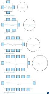 dining room size guide round dining room table sizes dining table seating capacities chart by size dining room size