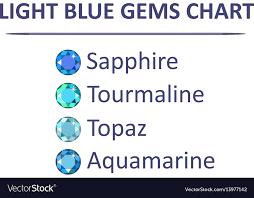 Tourmaline Color Chart Gems Blue Color Chart Vector Image