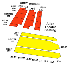 Allen Theatre Playhouse Square Center Seating Chart