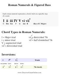 Figured Bass Chart Roman Numerals Figured Bass Discover Guitar Online