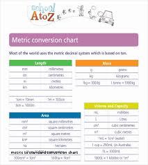 17 You Will Love Mass Metric Conversion Chart
