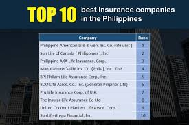But among the seven categories, only one of them is widely used. Top 10 Insurance Companies In The Philippines Pesolab