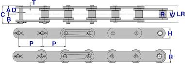 Drive Chain Size Chart Conveyor Roller Chain Conveyor Chains Usa Roller Chain