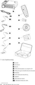 daihatsu terios wiring diagram pdf wiring diagram technic daihatsu terios j100 workshop manual inspirational daihatsu teriosdaihatsu terios j100 workshop manual best of daihatsu terios