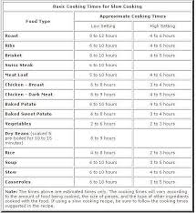 Crock Pot Time Chart Pin On Miscellaneous
