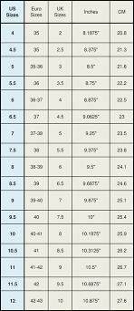Shoe Size Comparison Chart Shoe Size Measurement Comparison Chart Measure Feet At End