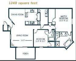 The Madison Apartments Rentals  Greenville NC  Apartmentscom2 Bedroom 2 Bath Apartments Greenville Nc
