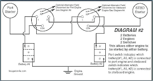 dual battery system wiring full size of boat dual battery system dual battery system wiring dual battery system wiring marine dual battery system wiring diagram dual battery