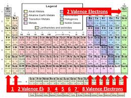 Today is Monday, March (!) 2 nd, 2015 Pre-Class: Get your periodic ...