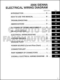 toyota echo wiring diagram pdf toyota wiring diagrams 2006toyotasiennaewd toc toyota echo wiring diagram pdf