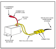 briggs and stratton charging system wiring diagram briggs intek briggs and stratton wiring diagram jodebal com on briggs and stratton charging system wiring diagram