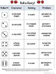 bie roll a story writing prompt nd grade  persuasive essay template write think roll a story bie check out this clever literacy dice game