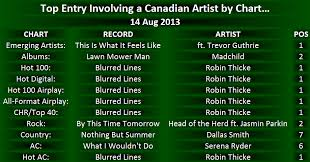 Top Charts August 2013 Canadian Hot 100 14 August 2013 Canadian Music Blog