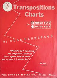 Transposition Charts For Minor Keys Piano Organ Keyboard