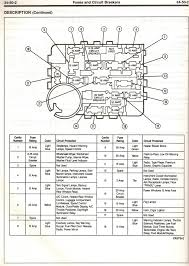 2003 mustang fuse box diagram daytonva150 1986 ford mustang fuse box example electrical wiring diagram • 2003 mustang fuse box diagram
