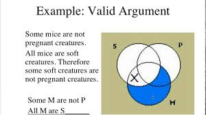 Some S Are P Venn Diagram Determining Validity And Invalidity Using Venn Diagrams Youtube