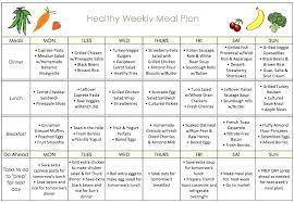 Weight Loss Menu Planner Template Template Weight Loss Chart Diet Plan Templates Free Sample