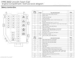94 lincoln town car fuse diagram wiring diagram expert 94 town car fuse box wiring diagram mega 2007 lincoln town car fuse diagram wiring diagram