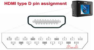 hdmi pinout diagram wiring library micro hdmi cable wiring diagram hdmi to rca pin diagram