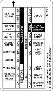 1991 nissan 240sx fuse box diagram images wiring diagram in 1997 nissan altima fuse box diagram on 1992 240sx