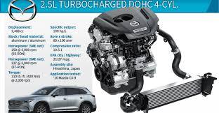 Mazda's Innovative 4-Cylinder Skyactiv-G Engine Pulls Like Big V-6 ...