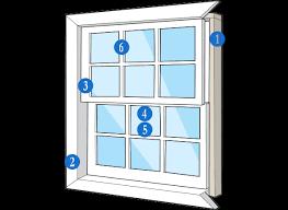exterior window replacement. Modren Replacement Anatomy Of A Window Inside Exterior Window Replacement W