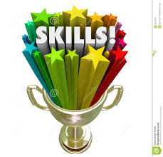 best photos of skills abilities knowledge and experience skills and experience clip art