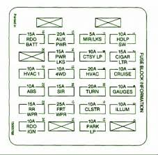 97 s10 fuse box wiring wiring diagram autovehicle 97 blazer fuse box diagram wiring diagram centre