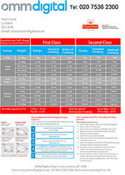 Royal Mail Postage Rates Chart Royal Mail Franking Machine Prices