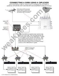 hr34 wiring diagram diagram get image about wiring diagram directv whole home dvr setup wiring diagram wiring diagram