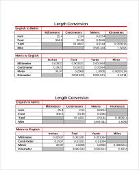 American Measurement System Chart 21 Unfolded Liquid Measurement Chart For Children
