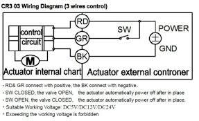 honeywell motorised valve wiring diagram honeywell honeywell 2 port valve wiring diagram wiring diagram on honeywell motorised valve wiring diagram